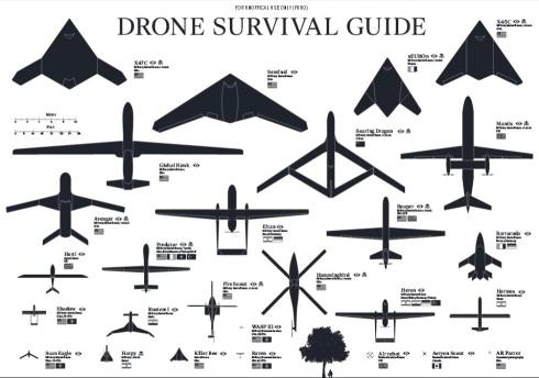 DroneSpotting